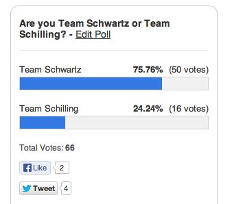 Team Schwartz vs Team Schilling