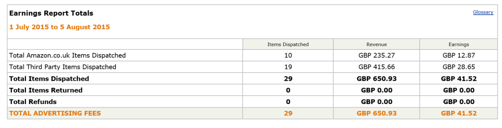 July Earning Amazon