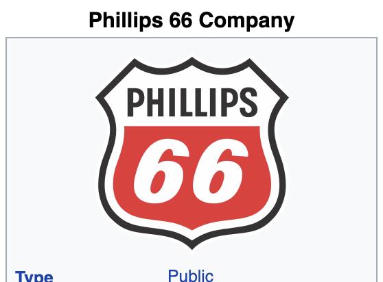 Phillips 66 Company Websites