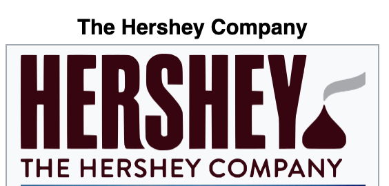 The Hershey Company Websites