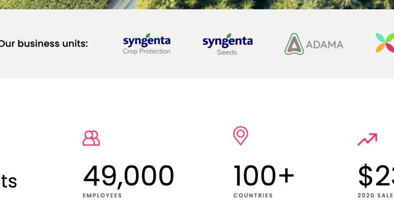 Syngenta Group Trademark